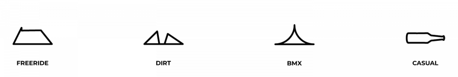 DYSCYPLINY_PROCOT_PIKTOGRAMY